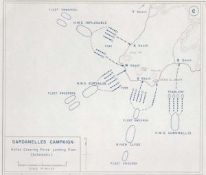 Plan of landings at Cape Hellas, 25 April 1915